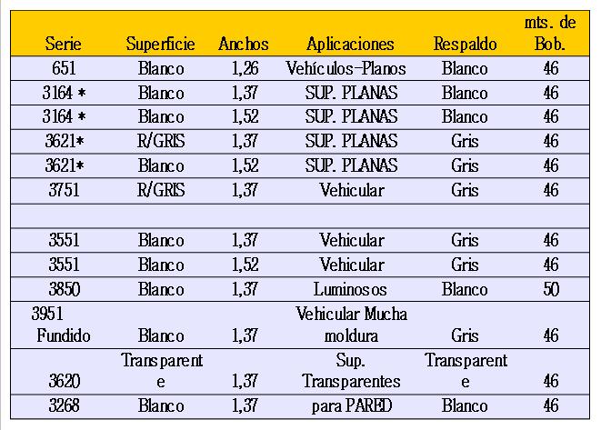 tabla orajet impresion